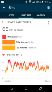 My heat rate broken down by the FitBit Surge into peak, cardio and fat burning periods.